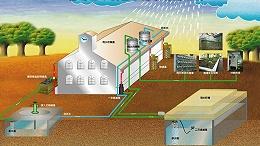 雨水收集有哪些常见的办法?